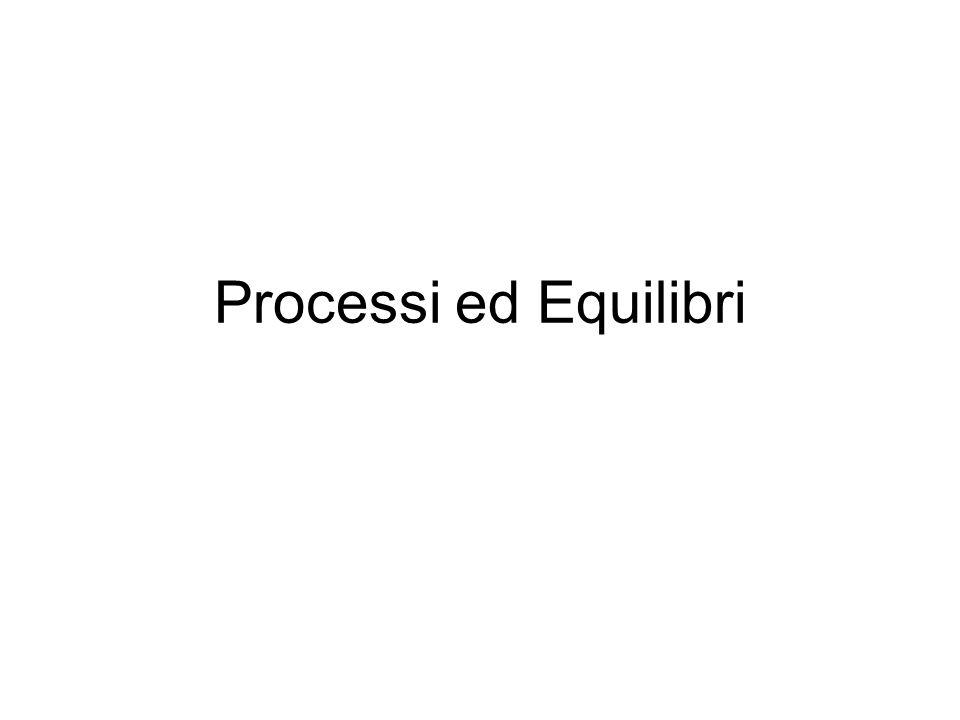 Processi ed Equilibri