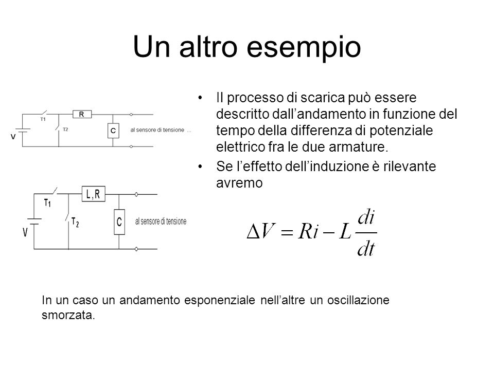 Un altro esempio Il processo di scarica può essere descritto dall'andamento in funzione del tempo della differenza di potenziale elettrico fra le due