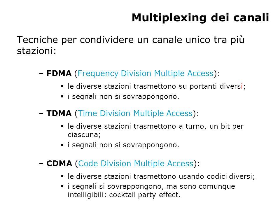 Multiplexing dei canali Tecniche per condividere un canale unico tra più stazioni: – FDMA (Frequency Division Multiple Access):  le diverse stazioni