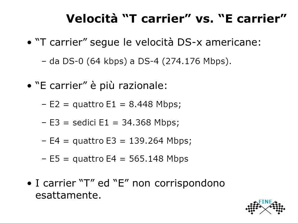"""Velocità """"T carrier"""" vs. """"E carrier"""" FINE """"T carrier"""" segue le velocità DS-x americane: – da DS-0 (64 kbps) a DS-4 (274.176 Mbps). """"E carrier"""" è più r"""