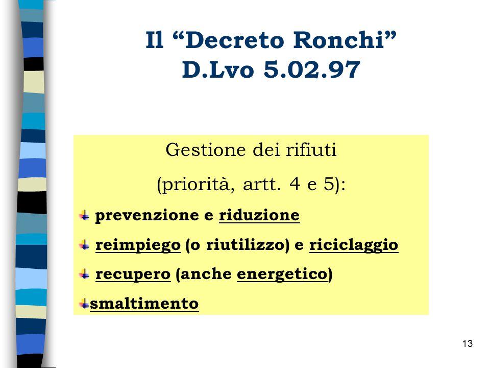 12 Nozione di DEPOSITO TEMPORANEO Art.6 lett.