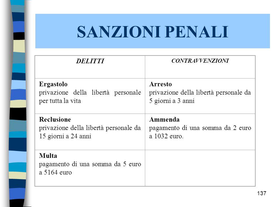 136 La sanzione È la conseguenza giuridica della violazione del comando impartito dalla legge (IL PRECETTO).