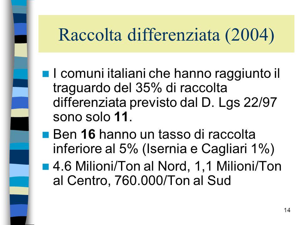 13 Il Decreto Ronchi D.Lvo 5.02.97 Gestione dei rifiuti (priorità, artt.