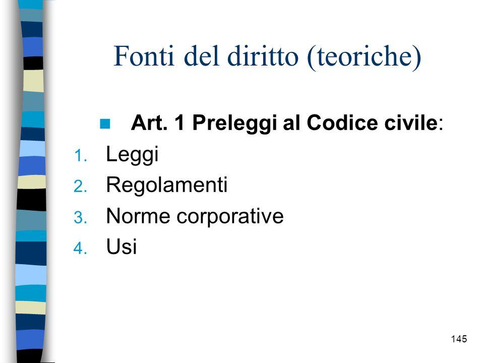 144 Fonti del diritto Norma Norma giuridica-> atto normativo Fonti di produzione Fonti di cognizione Scala gerarchica delle fonti
