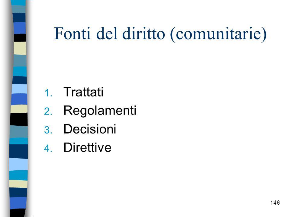145 Fonti del diritto (teoriche) Art.1 Preleggi al Codice civile: 1.
