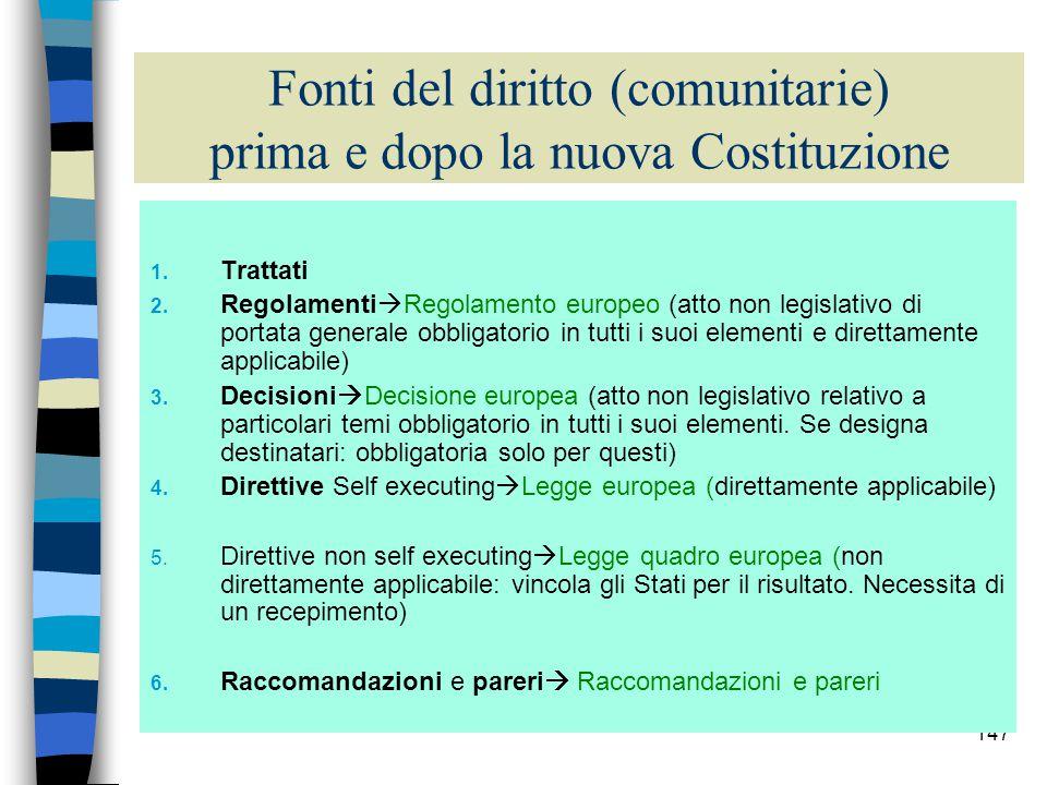 146 Fonti del diritto (comunitarie) 1. Trattati 2. Regolamenti 3. Decisioni 4. Direttive