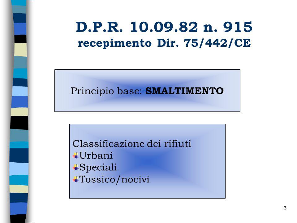 2 Normativa comunitaria Dir.75/442/CEE  DPR 915/82  D.