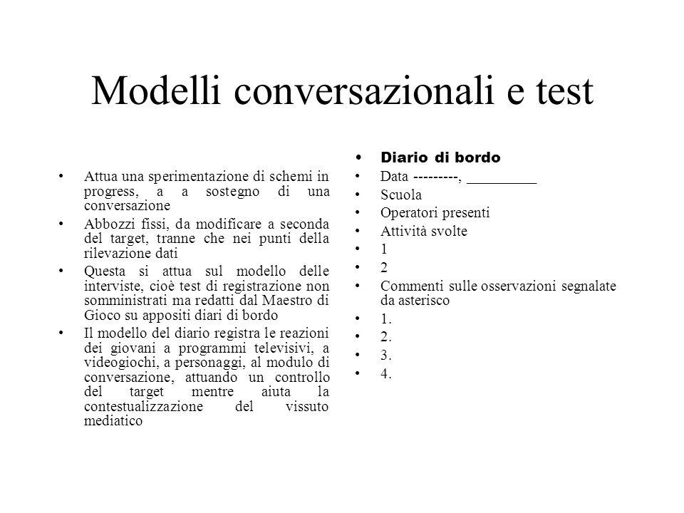 Modelli conversazionali e test Attua una sperimentazione di schemi in progress, a a sostegno di una conversazione Abbozzi fissi, da modificare a secon