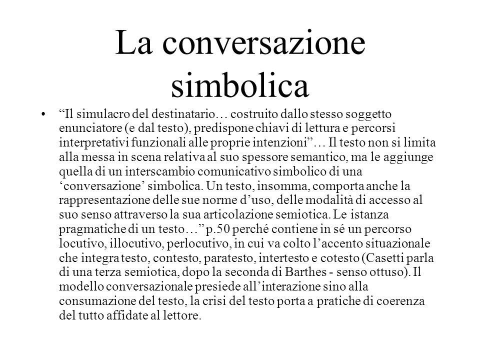 """La conversazione simbolica """"Il simulacro del destinatario… costruito dallo stesso soggetto enunciatore (e dal testo), predispone chiavi di lettura e p"""