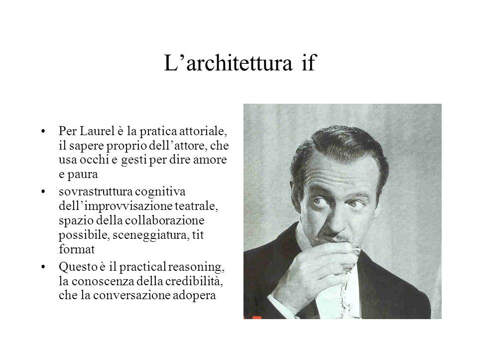 L'architettura if Per Laurel è la pratica attoriale, il sapere proprio dell'attore, che usa occhi e gesti per dire amore e paura sovrastruttura cognit