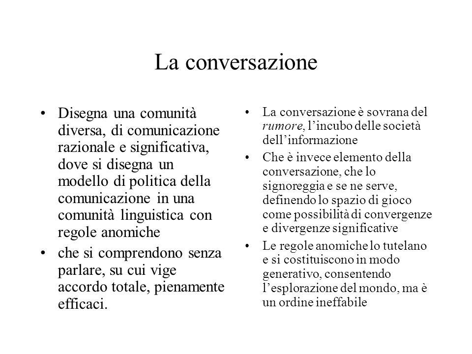La conversazione Disegna una comunità diversa, di comunicazione razionale e significativa, dove si disegna un modello di politica della comunicazione in una comunità linguistica con regole anomiche che si comprendono senza parlare, su cui vige accordo totale, pienamente efficaci.