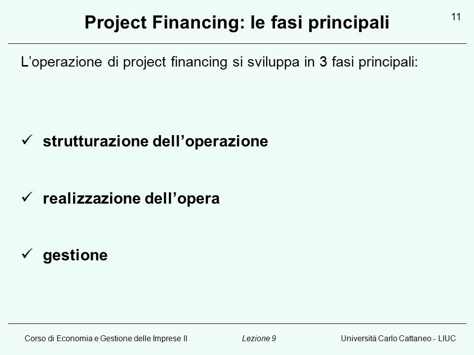 Corso di Economia e Gestione delle Imprese IIUniversità Carlo Cattaneo - LIUCLezione 9 11 Project Financing: le fasi principali L'operazione di project financing si sviluppa in 3 fasi principali: strutturazione dell'operazione realizzazione dell'opera gestione