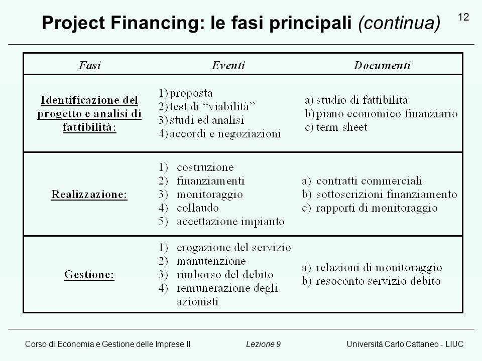 Corso di Economia e Gestione delle Imprese IIUniversità Carlo Cattaneo - LIUCLezione 9 12 Project Financing: le fasi principali (continua)
