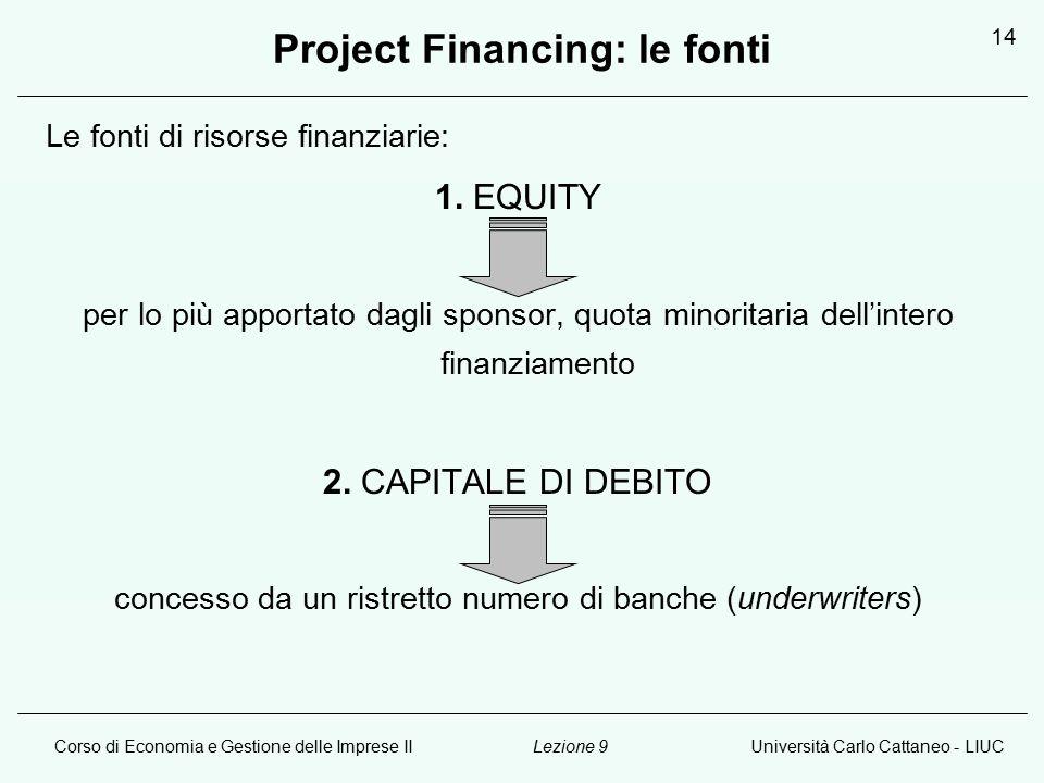 Corso di Economia e Gestione delle Imprese IIUniversità Carlo Cattaneo - LIUCLezione 9 14 Project Financing: le fonti Le fonti di risorse finanziarie: 1.