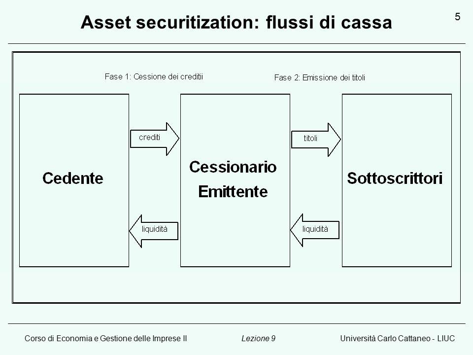 Corso di Economia e Gestione delle Imprese IIUniversità Carlo Cattaneo - LIUCLezione 9 5 Asset securitization: flussi di cassa