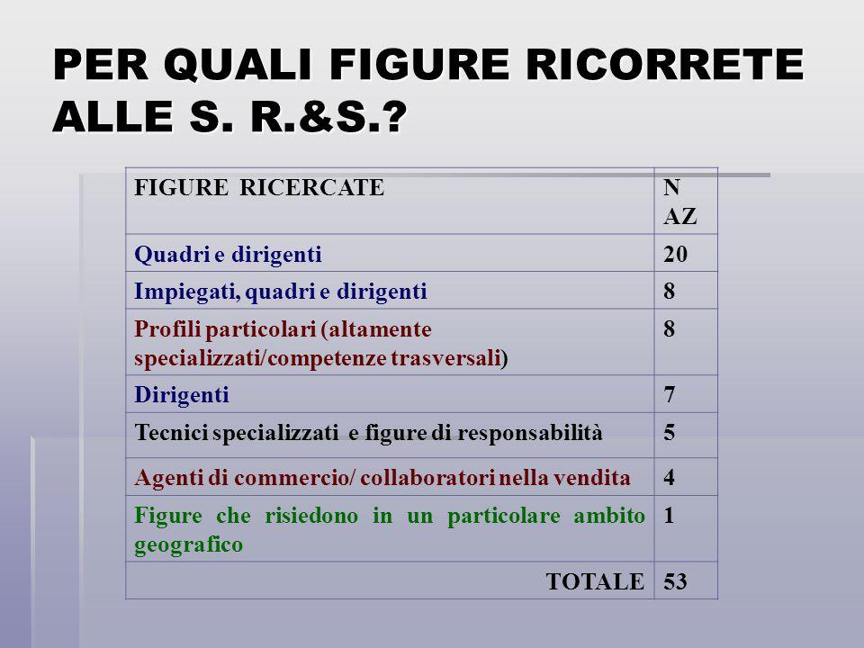 QUAL E' IL VALORE AGGIUNTO DATO DALL'USO DI QUESTO CANALE.