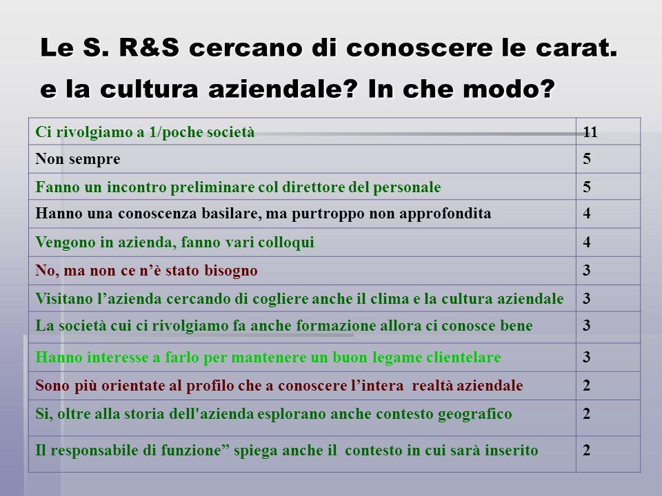 Le S. R&S cercano di conoscere le carat. e la cultura aziendale? In che modo? Ci rivolgiamo a 1/poche società11 Non sempre5 Fanno un incontro prelimin