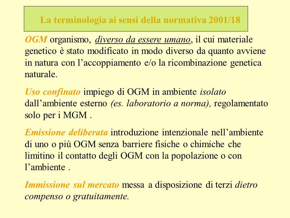 OGM organismo, diverso da essere umano, il cui materiale genetico è stato modificato in modo diverso da quanto avviene in natura con l'accoppiamento e