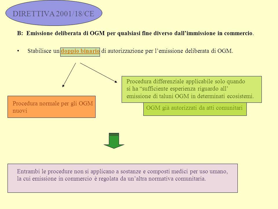 DIRETTIVA 2001/18/CE B: Emissione deliberata di OGM per qualsiasi fine diverso dall'immissione in commercio. Stabilisce un doppio binario di autorizza