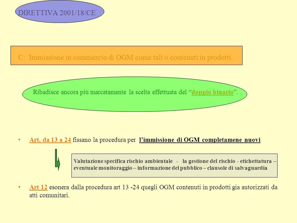 """DIRETTIVA 2001/18/CE C: Immissione in commercio di OGM come tali o contenuti in prodotti. Ribadisce ancora più marcatamente la scelta effettuata del """""""