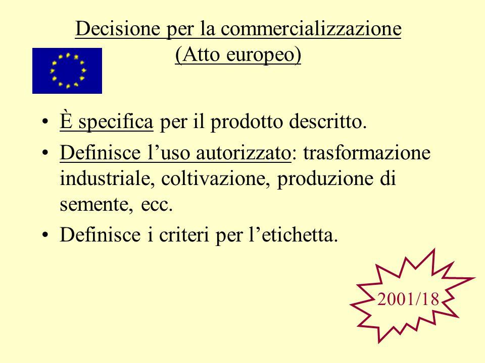 Decisione per la commercializzazione (Atto europeo) È specifica per il prodotto descritto. Definisce l'uso autorizzato: trasformazione industriale, co