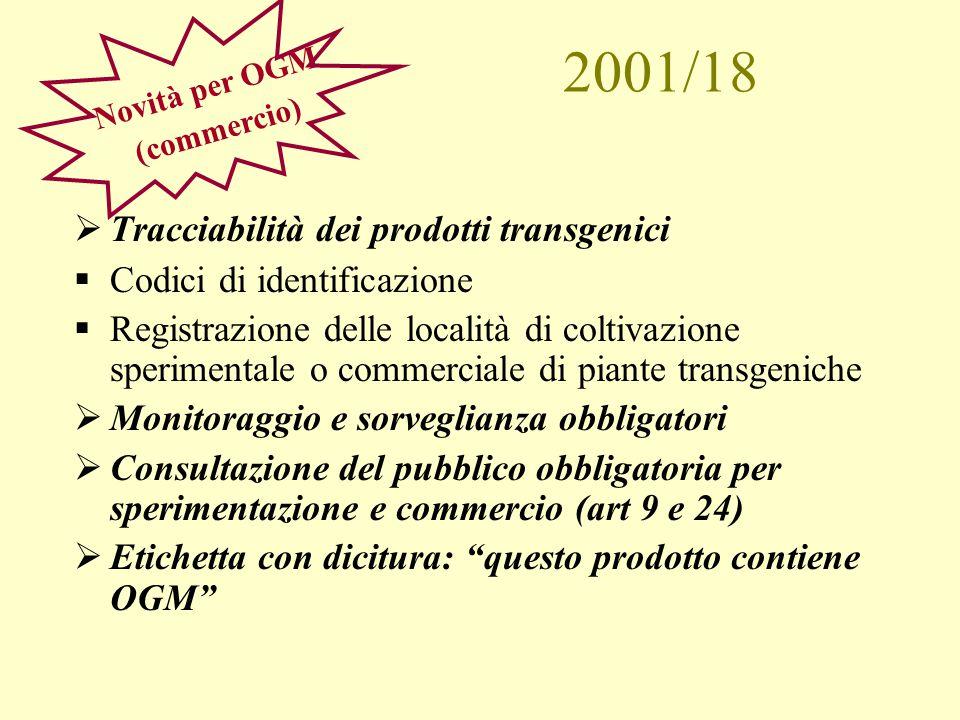  Tracciabilità dei prodotti transgenici  Codici di identificazione  Registrazione delle località di coltivazione sperimentale o commerciale di pian