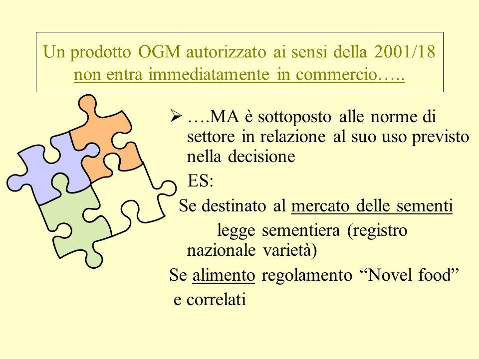 Un prodotto OGM autorizzato ai sensi della 2001/18 non entra immediatamente in commercio…..  ….MA è sottoposto alle norme di settore in relazione al