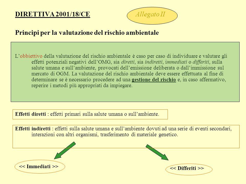DIRETTIVA 2001/18/CE Allegato II Principi per la valutazione del rischio ambientale L'obbiettivo della valutazione del rischio ambientale è caso per c