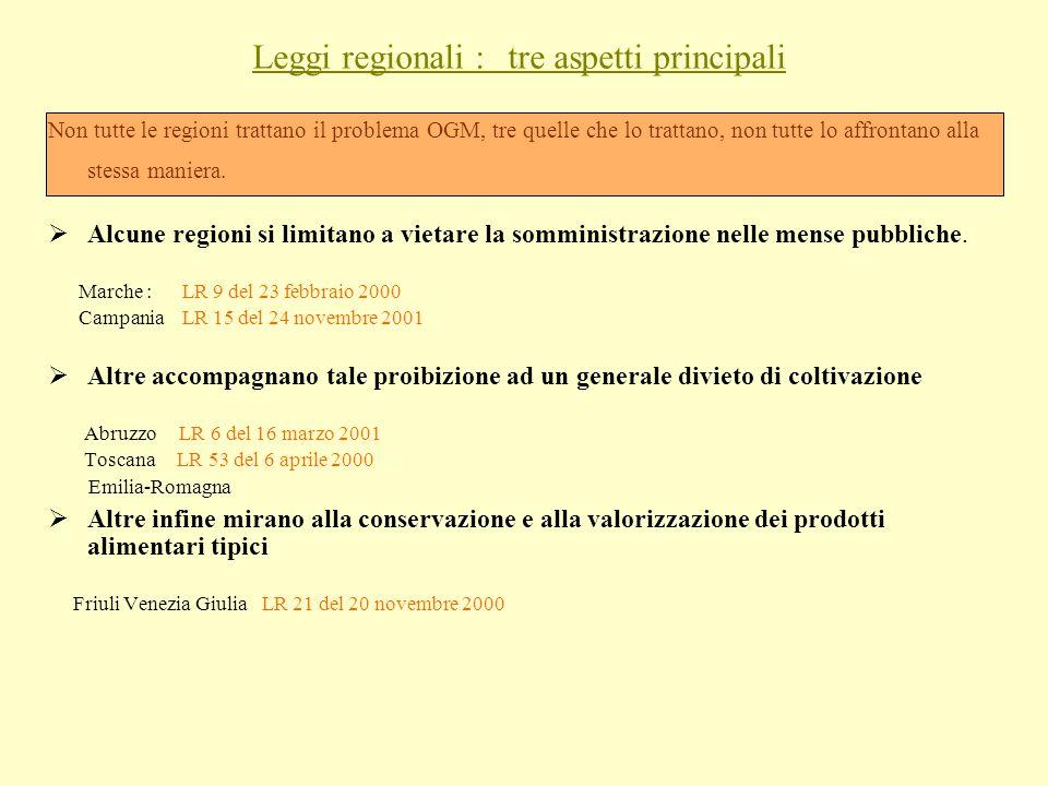 Leggi regionali : tre aspetti principali Non tutte le regioni trattano il problema OGM, tre quelle che lo trattano, non tutte lo affrontano alla stess