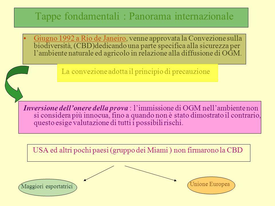 Tappe fondamentali : Panorama internazionale Giugno 1992 a Rio de Janeiro, venne approvata la Convezione sulla biodiversità, (CBD)dedicando una parte