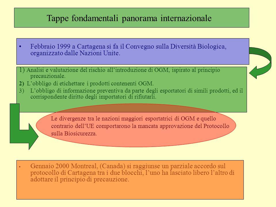 Febbraio 1999 a Cartagena si fa il Convegno sulla Diversità Biologica, organizzato dalle Nazioni Unite. 1) Analisi e valutazione del rischio all'intro