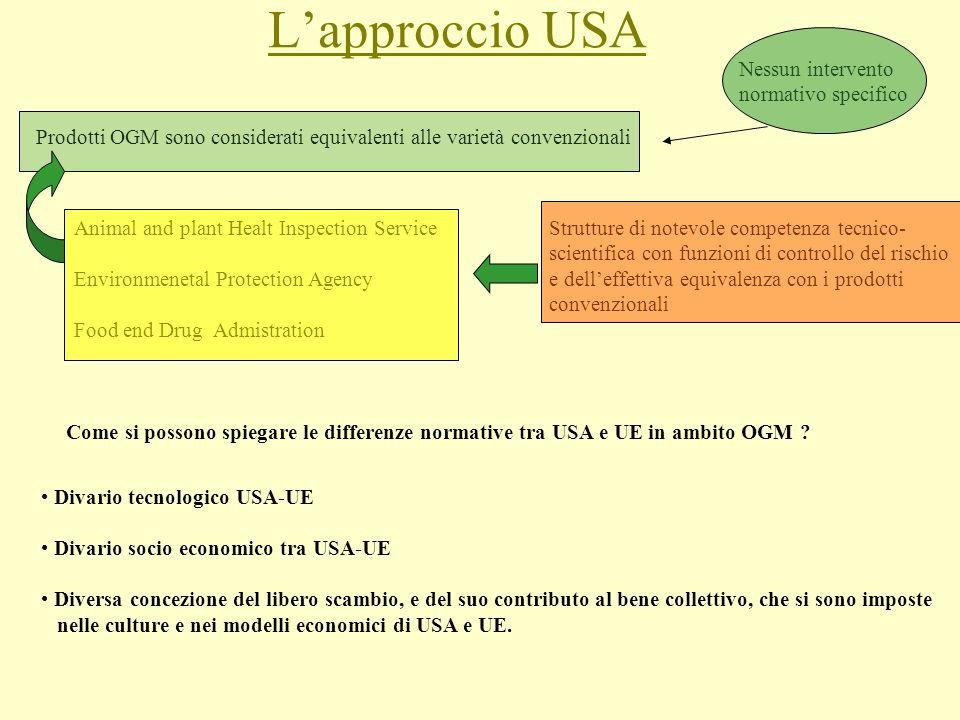 L'approccio USA Prodotti OGM sono considerati equivalenti alle varietà convenzionali Nessun intervento normativo specifico Animal and plant Healt Insp