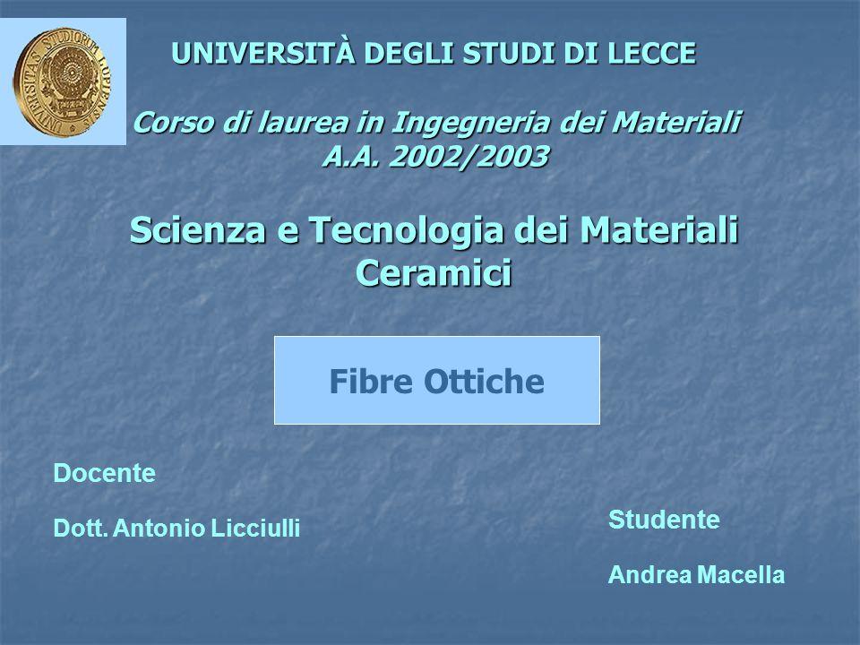 UNIVERSITÀ DEGLI STUDI DI LECCE Corso di laurea in Ingegneria dei Materiali A.A. 2002/2003 Scienza e Tecnologia dei Materiali Ceramici Studente Andrea