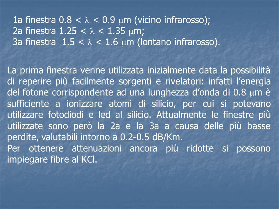 1a finestra 0.8 < < 0.9  m (vicino infrarosso); 2a finestra 1.25 < < 1.35  m; 3a finestra 1.5 < < 1.6  m (lontano infrarosso). La prima finestra ve