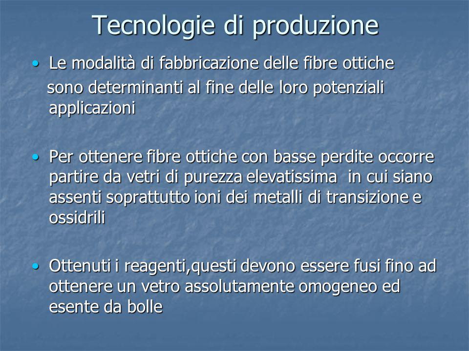 Tecnologie di produzione Le modalità di fabbricazione delle fibre otticheLe modalità di fabbricazione delle fibre ottiche sono determinanti al fine de