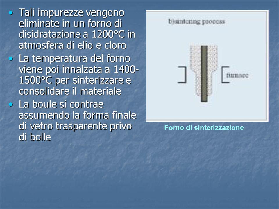 Tali impurezze vengono eliminate in un forno di disidratazione a 1200°C in atmosfera di elio e cloroTali impurezze vengono eliminate in un forno di di