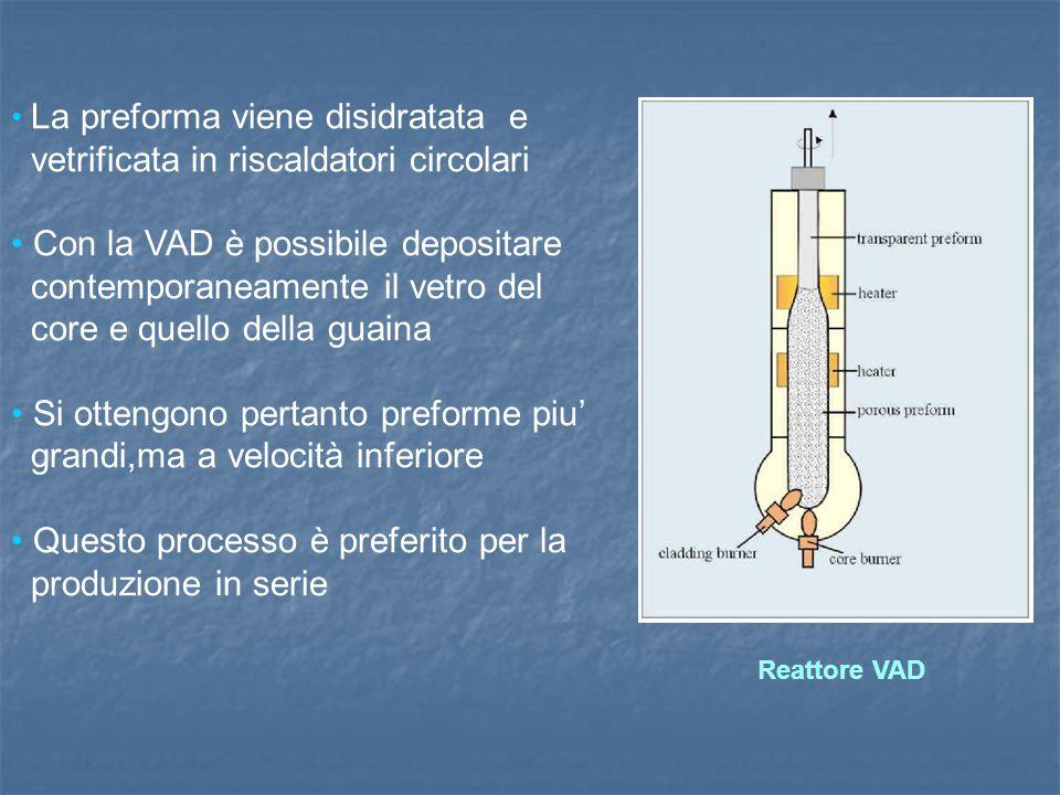 La preforma viene disidratata e vetrificata in riscaldatori circolari Con la VAD è possibile depositare contemporaneamente il vetro del core e quello