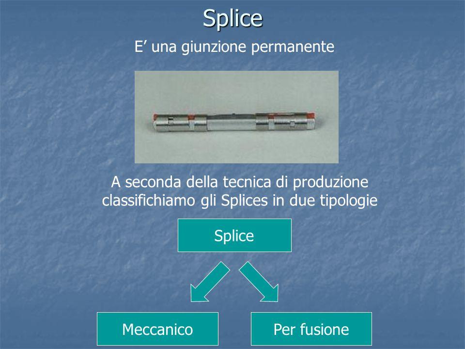 Splice A seconda della tecnica di produzione classifichiamo gli Splices in due tipologie Splice MeccanicoPer fusione E' una giunzione permanente