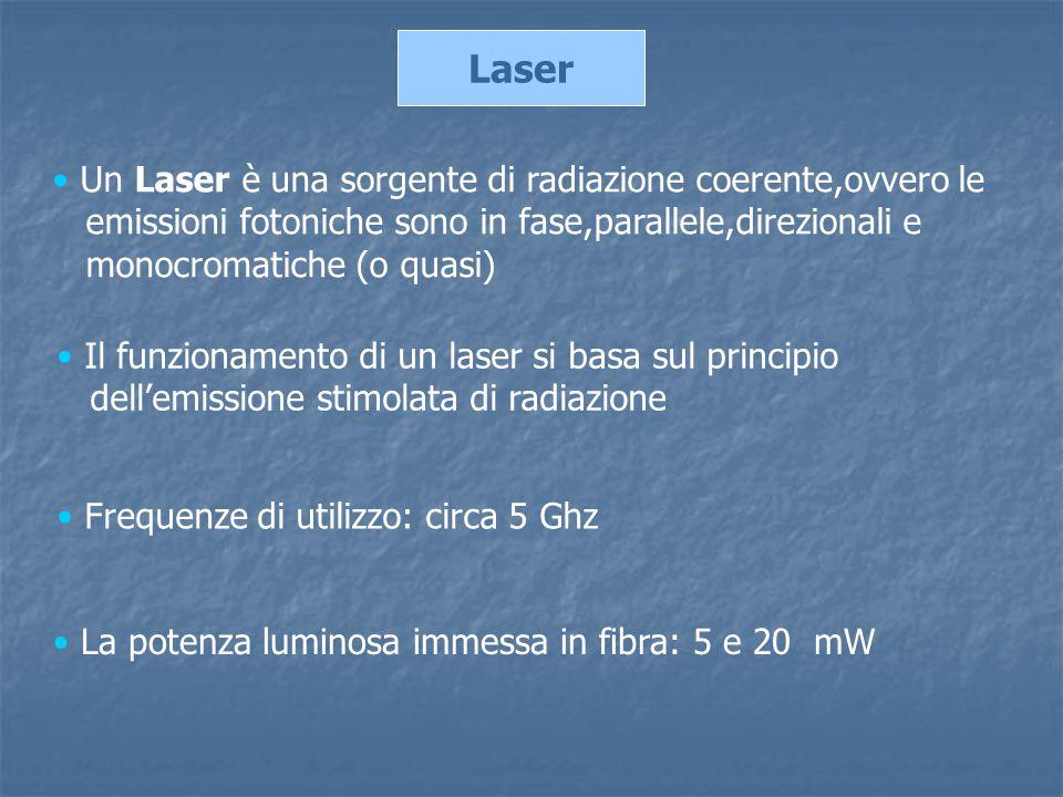 Laser Un Laser è una sorgente di radiazione coerente,ovvero le emissioni fotoniche sono in fase,parallele,direzionali e monocromatiche (o quasi) Il fu
