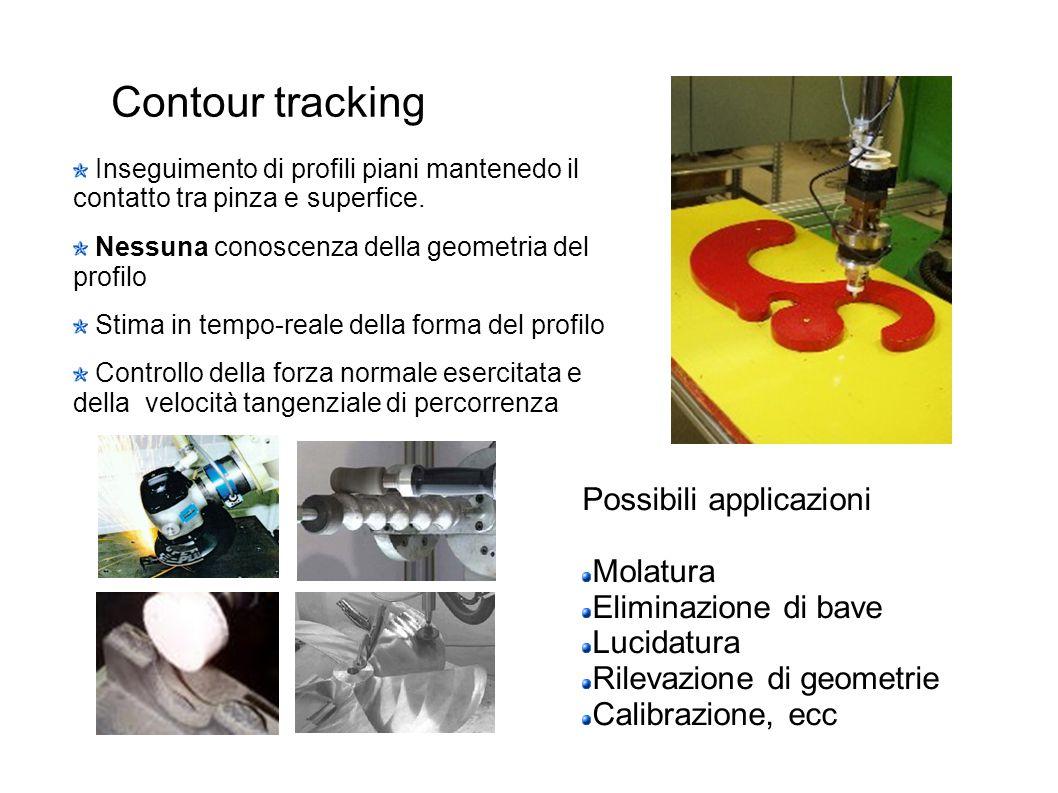 Contour tracking Inseguimento di profili piani mantenedo il contatto tra pinza e superfice.