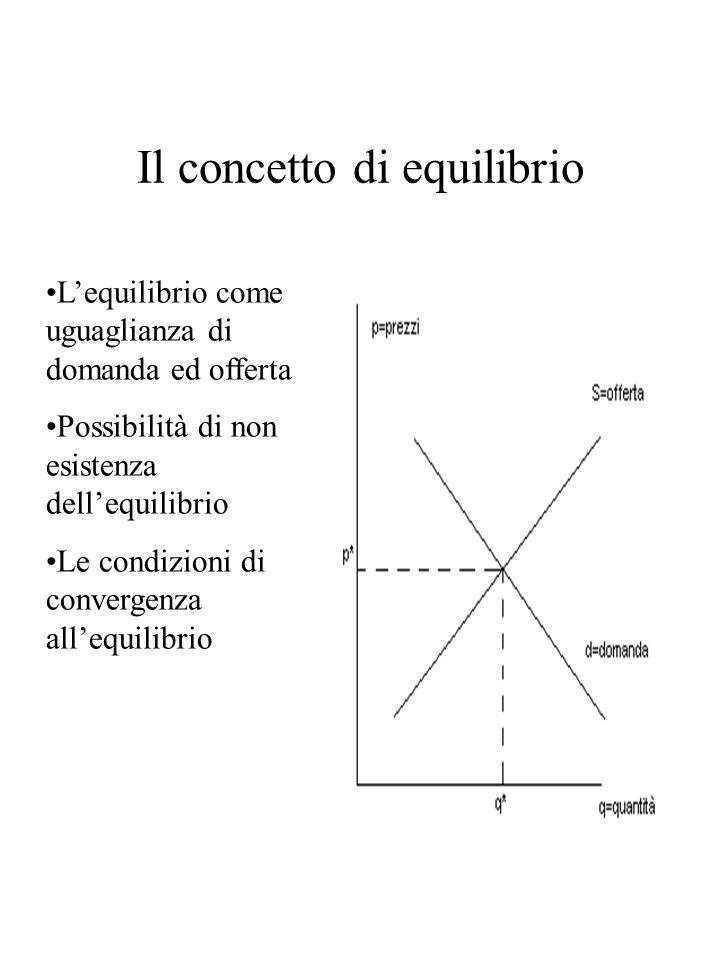 Il concetto di equilibrio L'equilibrio come uguaglianza di domanda ed offerta Possibilità di non esistenza dell'equilibrio Le condizioni di convergenza all'equilibrio