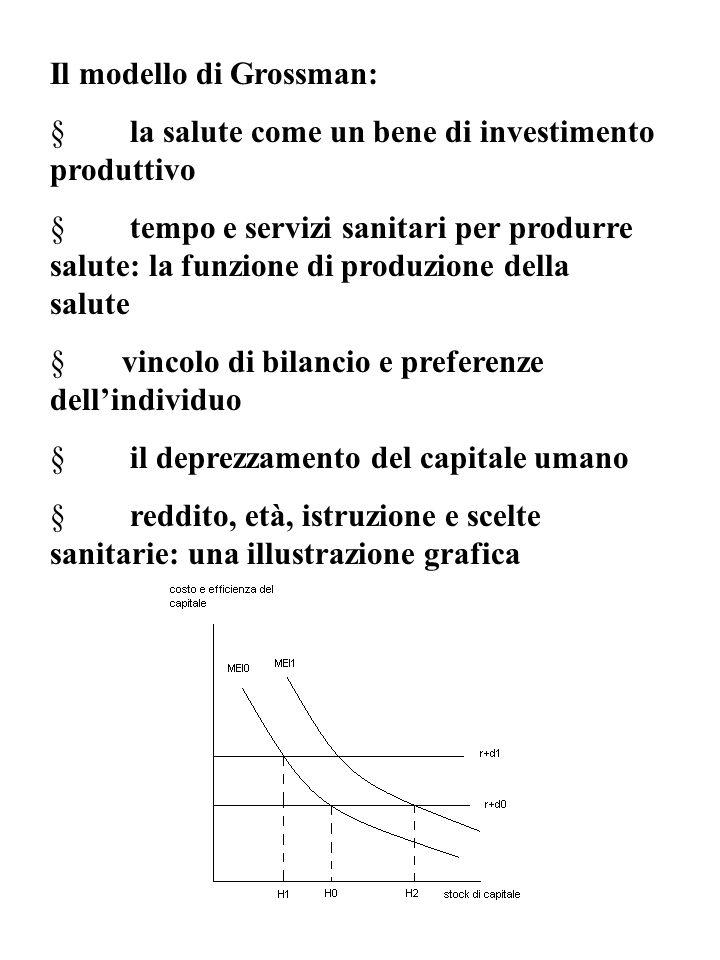 Il modello di Grossman:  la salute come un bene di investimento produttivo  tempo e servizi sanitari per produrre salute: la funzione di produzione della salute  vincolo di bilancio e preferenze dell'individuo  il deprezzamento del capitale umano  reddito, età, istruzione e scelte sanitarie: una illustrazione grafica