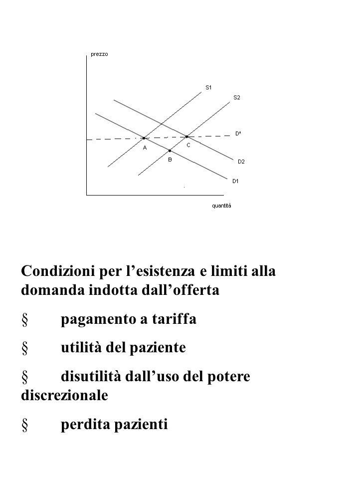 Condizioni per l'esistenza e limiti alla domanda indotta dall'offerta  pagamento a tariffa  utilità del paziente  disutilità dall'uso del potere discrezionale  perdita pazienti