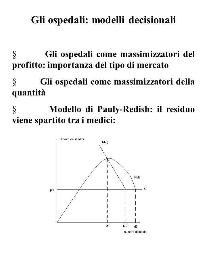 Gli ospedali: modelli decisionali  Gli ospedali come massimizzatori del profitto: importanza del tipo di mercato  Gli ospedali come massimizzatori della quantità  Modello di Pauly-Redish: il residuo viene spartito tra i medici:
