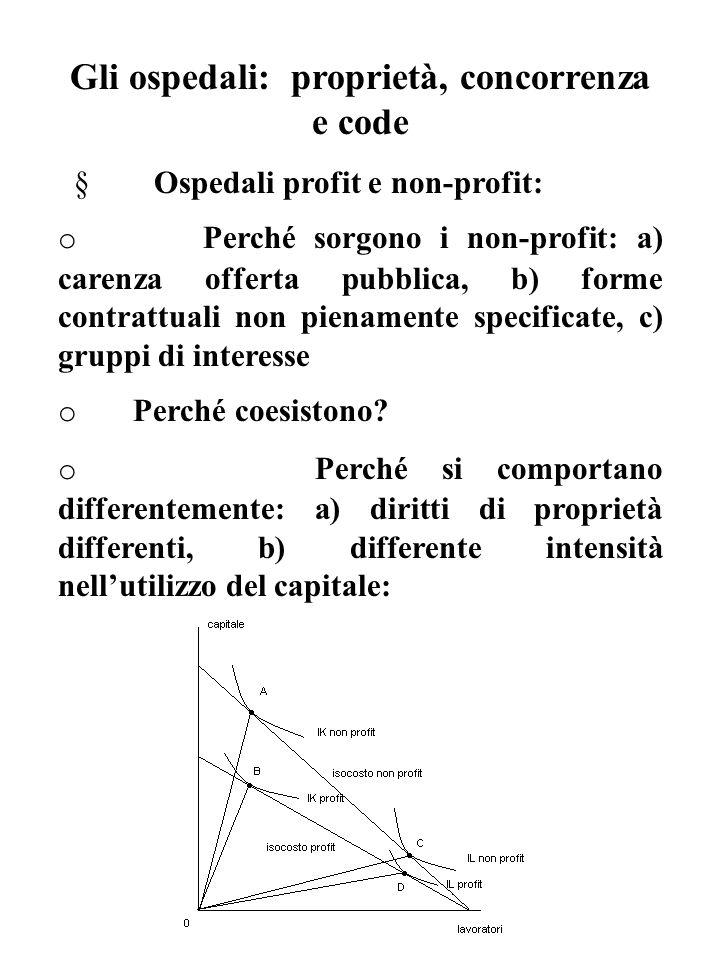 Gli ospedali: proprietà, concorrenza e code  Ospedali profit e non-profit: o Perché sorgono i non-profit: a) carenza offerta pubblica, b) forme contrattuali non pienamente specificate, c) gruppi di interesse o Perché coesistono.