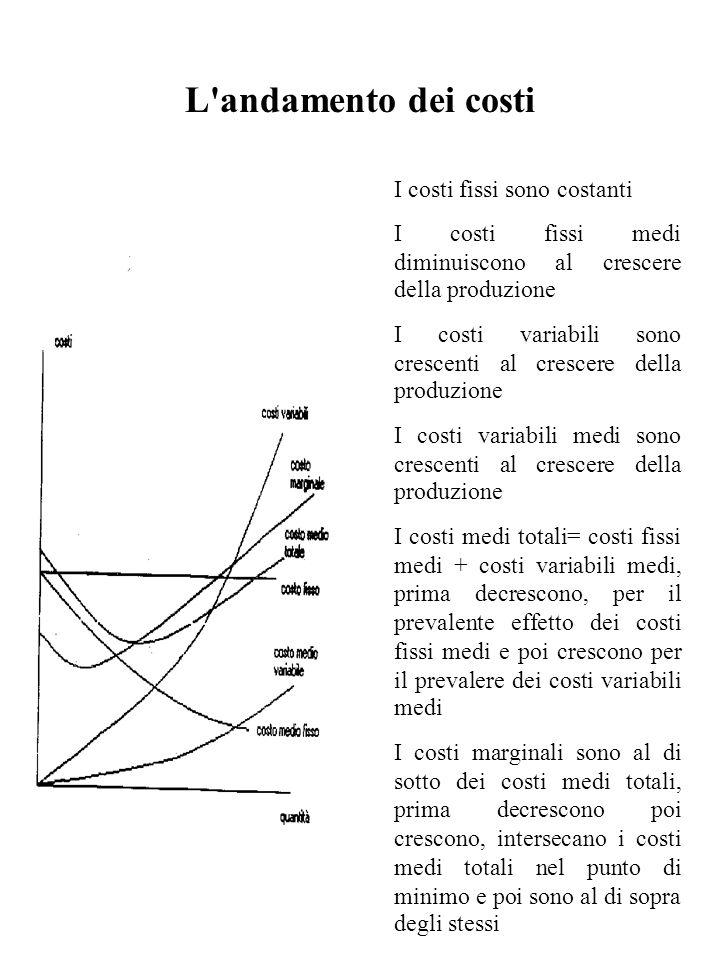 L andamento dei costi I costi fissi sono costanti I costi fissi medi diminuiscono al crescere della produzione I costi variabili sono crescenti al crescere della produzione I costi variabili medi sono crescenti al crescere della produzione I costi medi totali= costi fissi medi + costi variabili medi, prima decrescono, per il prevalente effetto dei costi fissi medi e poi crescono per il prevalere dei costi variabili medi I costi marginali sono al di sotto dei costi medi totali, prima decrescono poi crescono, intersecano i costi medi totali nel punto di minimo e poi sono al di sopra degli stessi