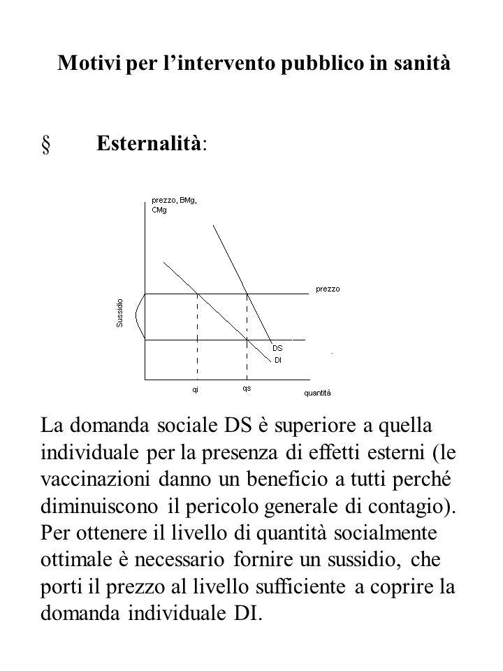 Motivi per l'intervento pubblico in sanità  Esternalità: La domanda sociale DS è superiore a quella individuale per la presenza di effetti esterni (le vaccinazioni danno un beneficio a tutti perché diminuiscono il pericolo generale di contagio).