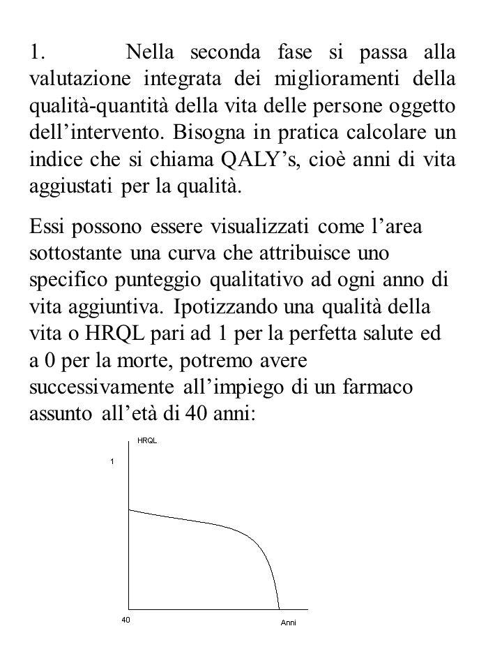1. Nella seconda fase si passa alla valutazione integrata dei miglioramenti della qualità-quantità della vita delle persone oggetto dell'intervento. B
