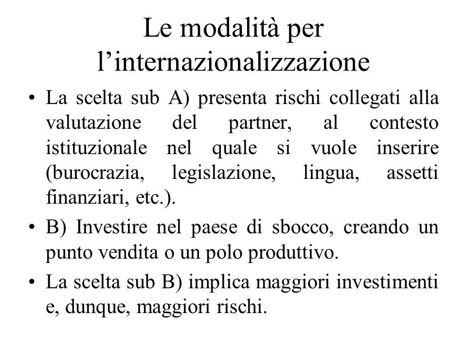 Le modalità per l'internazionalizzazione La scelta sub A) presenta rischi collegati alla valutazione del partner, al contesto istituzionale nel quale si vuole inserire (burocrazia, legislazione, lingua, assetti finanziari, etc.).