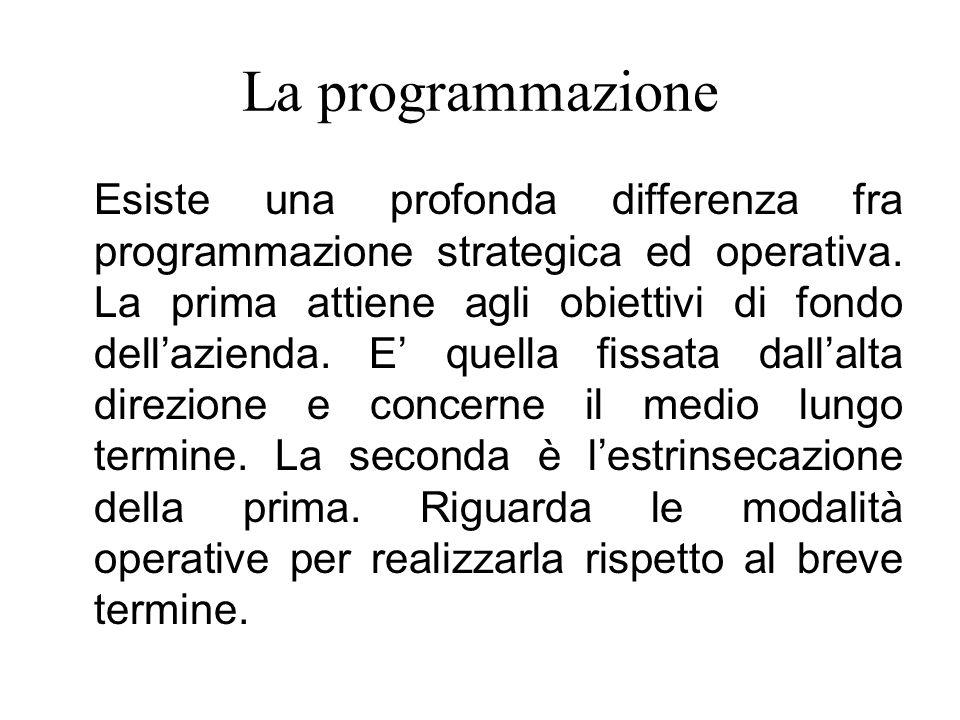 La programmazione Esiste una profonda differenza fra programmazione strategica ed operativa.